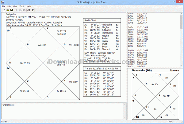 Jyotish Tools